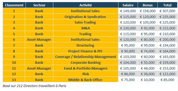 Emolument-Pay-Bankers