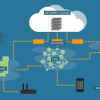 IoT : 3 raisons d'adopter le fog computing