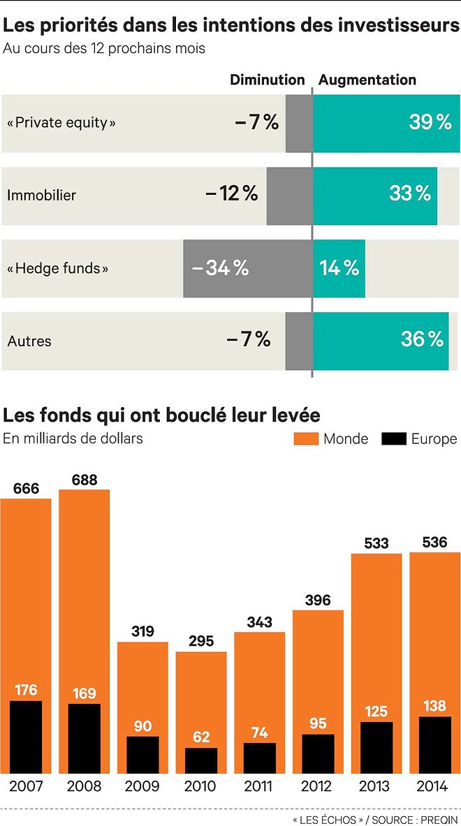 graph private equity