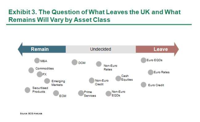 BCG-remain-and-leave